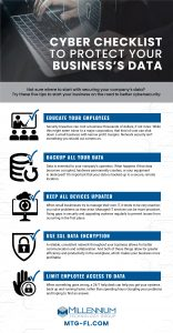 Cyber Checklist to Protect Data